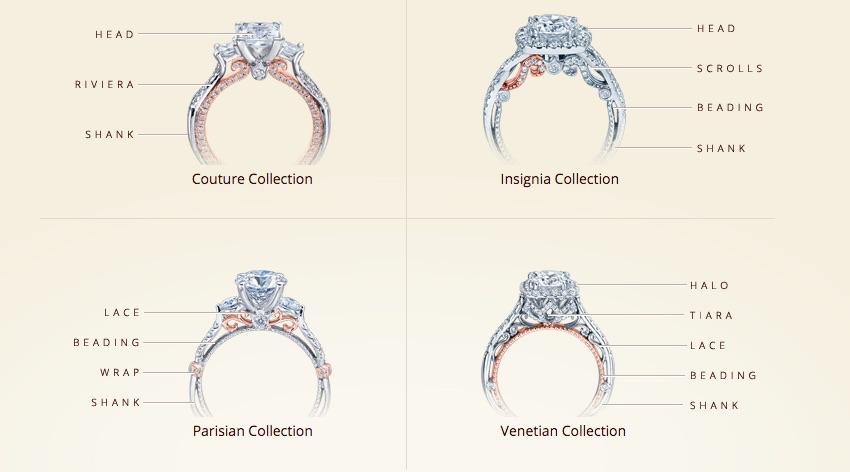 Verragio Ring Layers