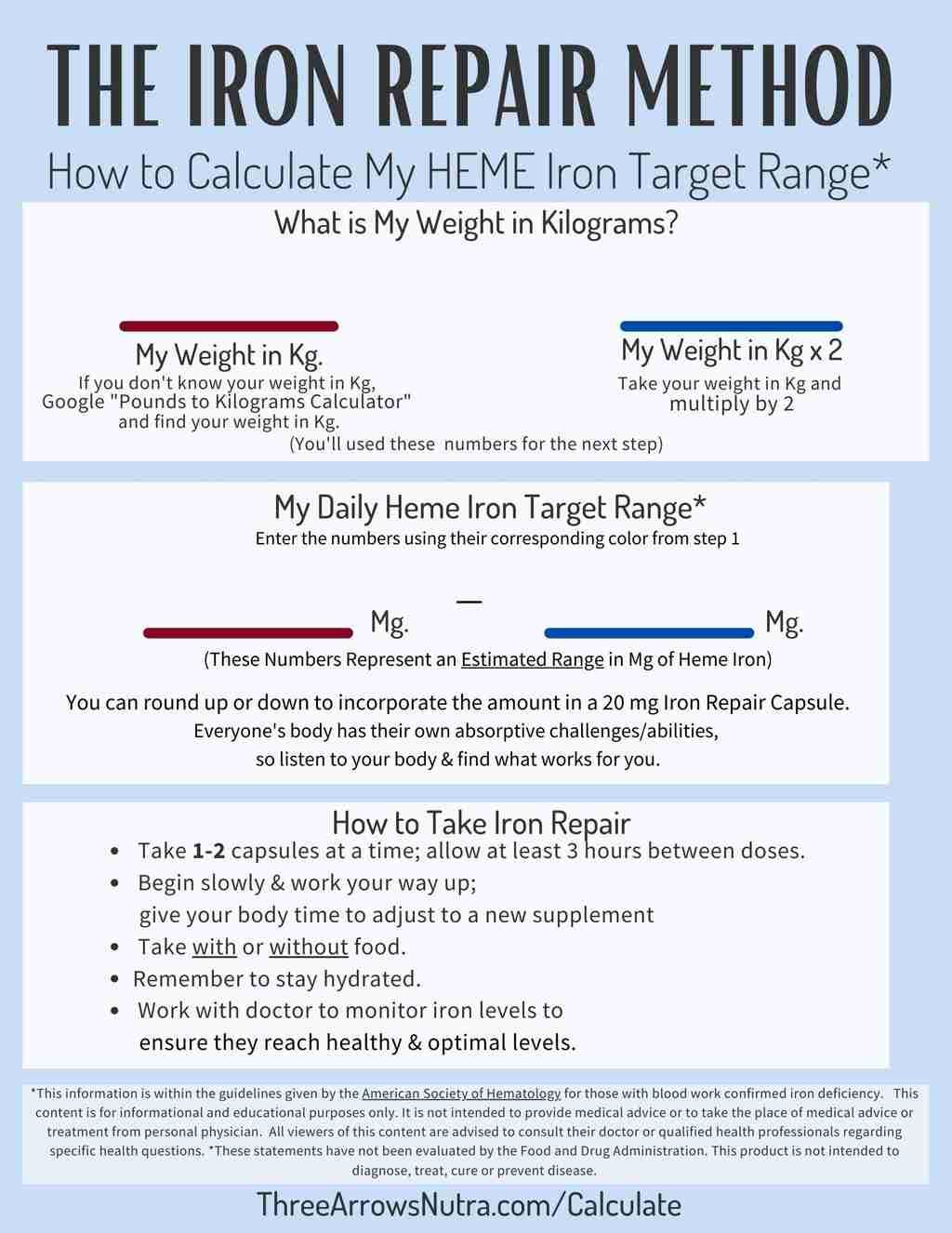 How Much Iron Repair Should I take? How to take heme iron