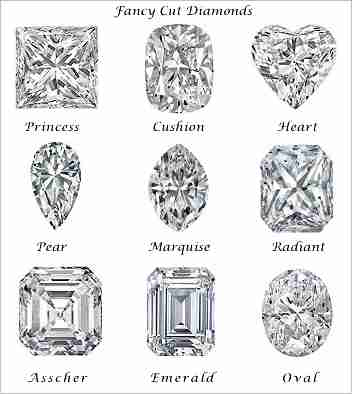 Fancy diamond cuts including the Asscher diamond