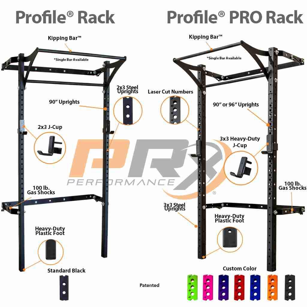 PRx-Folding-PRO-vs-Profile-Rack-Comparison