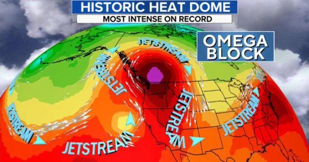 heat dome graphic