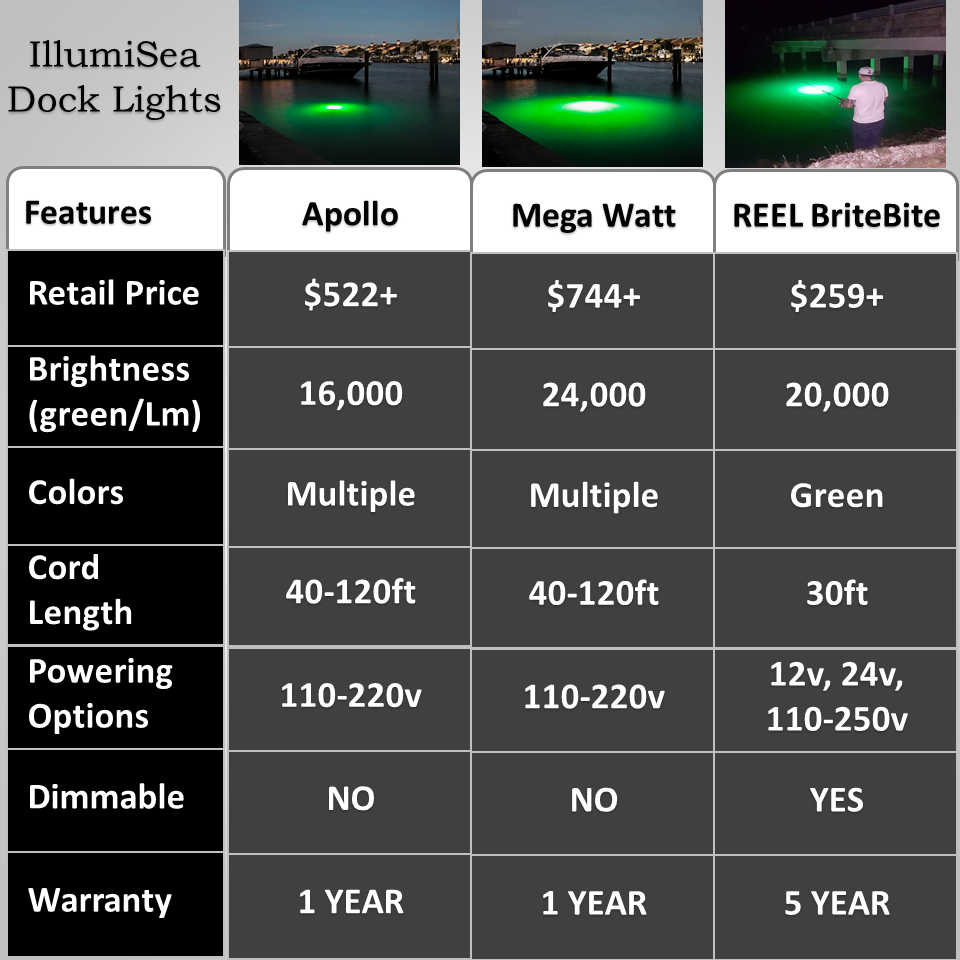 illumisea submersible saltwater dock lights comparison