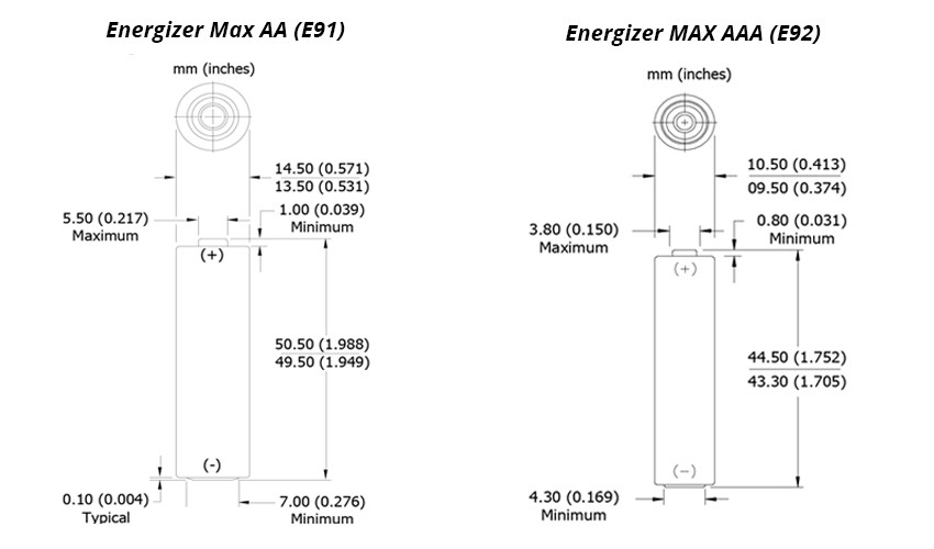 Dimensions of Energizer MAX alkaline AA and the longest lasting Energizer MAX alkaline AAA batteries (in mm). Photos show horizontal and diagonal dimensions. The brands are trademarks of the Energizer Ltd