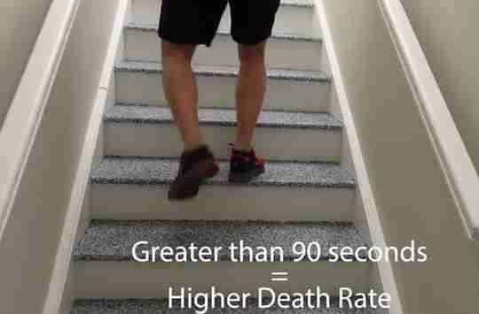 Fit Man Shorts Running Up Stairs in Building Greater than 90 seconds higher death rate