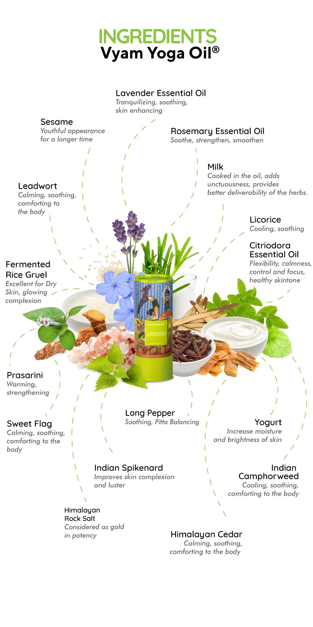Vyam's 100% Natural Ingredients