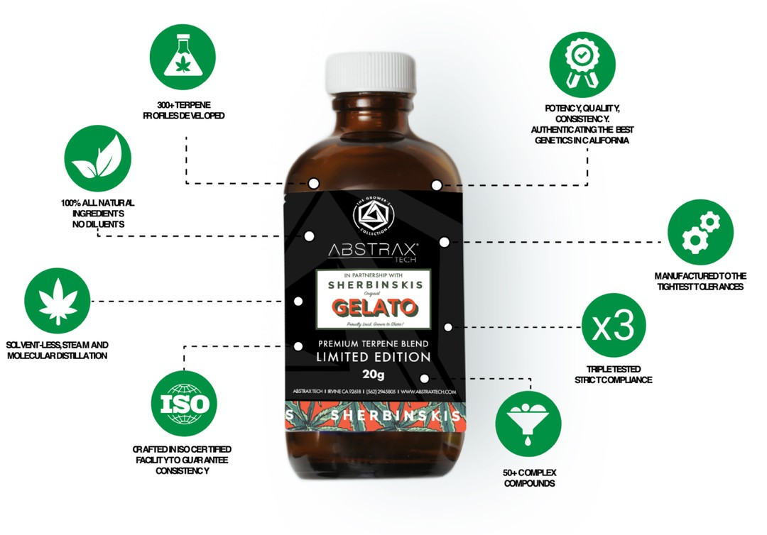Growers Collection by Abstrax Tech   Advanced Terpene Technology