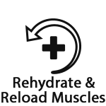 Post Workout Supplements To Rehydrate And Reload Muscles