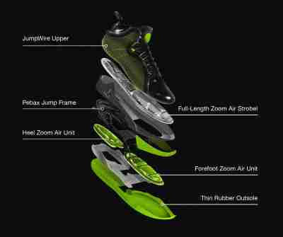 Nike Air Zoom GT Jump Dissected