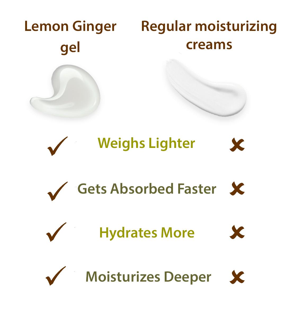 Ajara Lemon Ginger Moisture Gel for sensitive, acne-prone skin