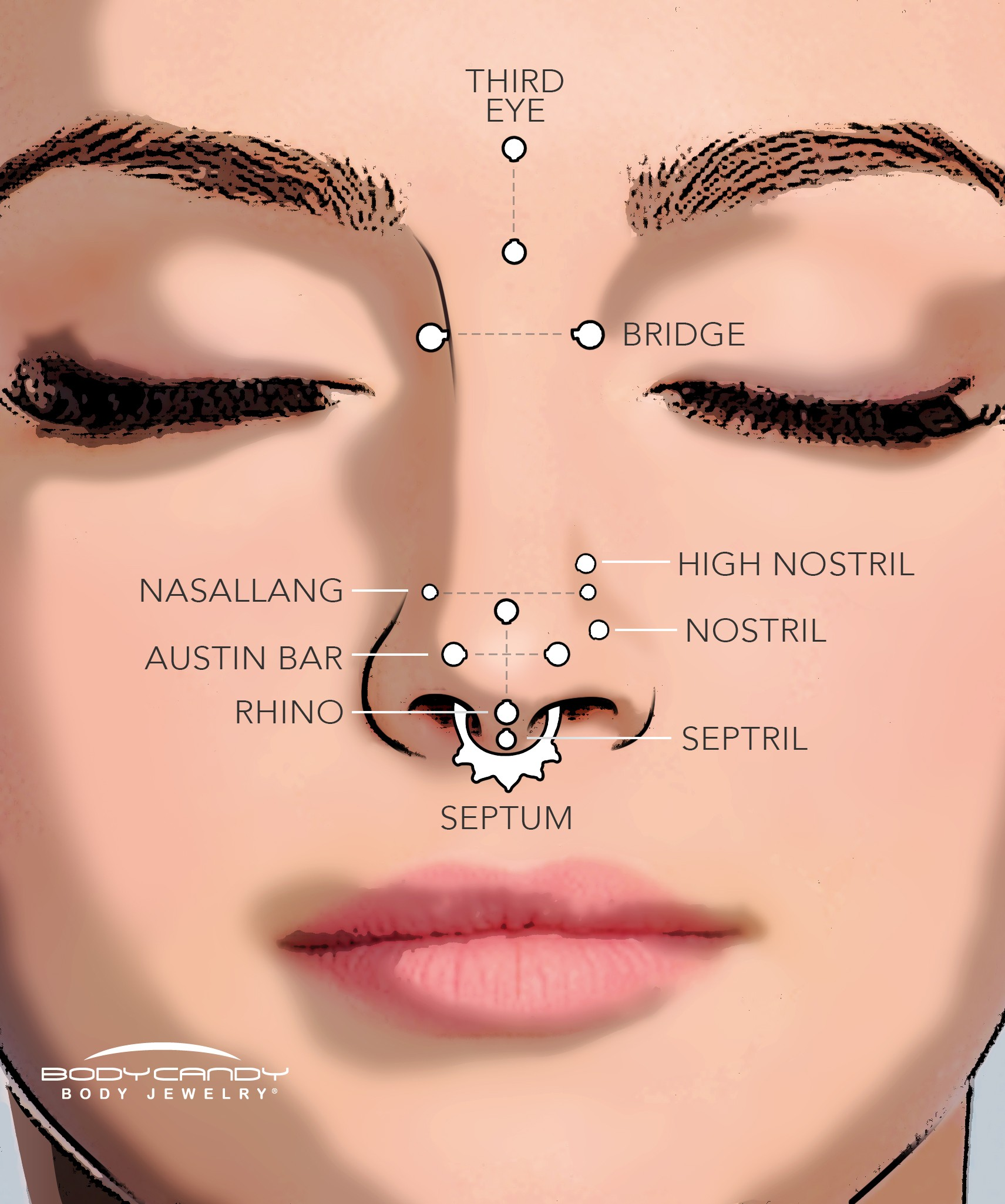 Nose Piercing Dictionary