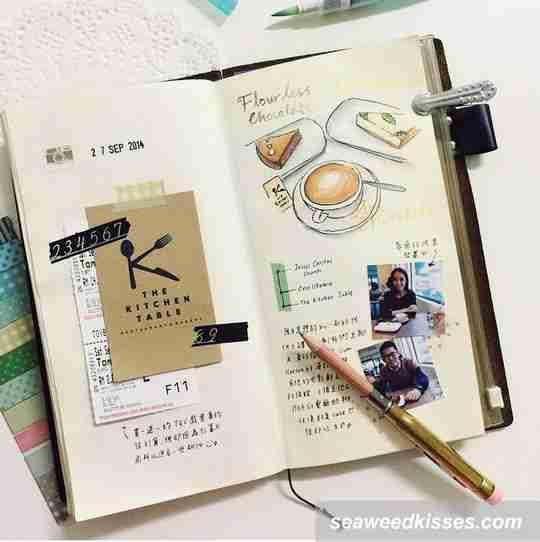 scrapbook jurnal, scrapbook ideas, scrapbook adalah, jurnal harian