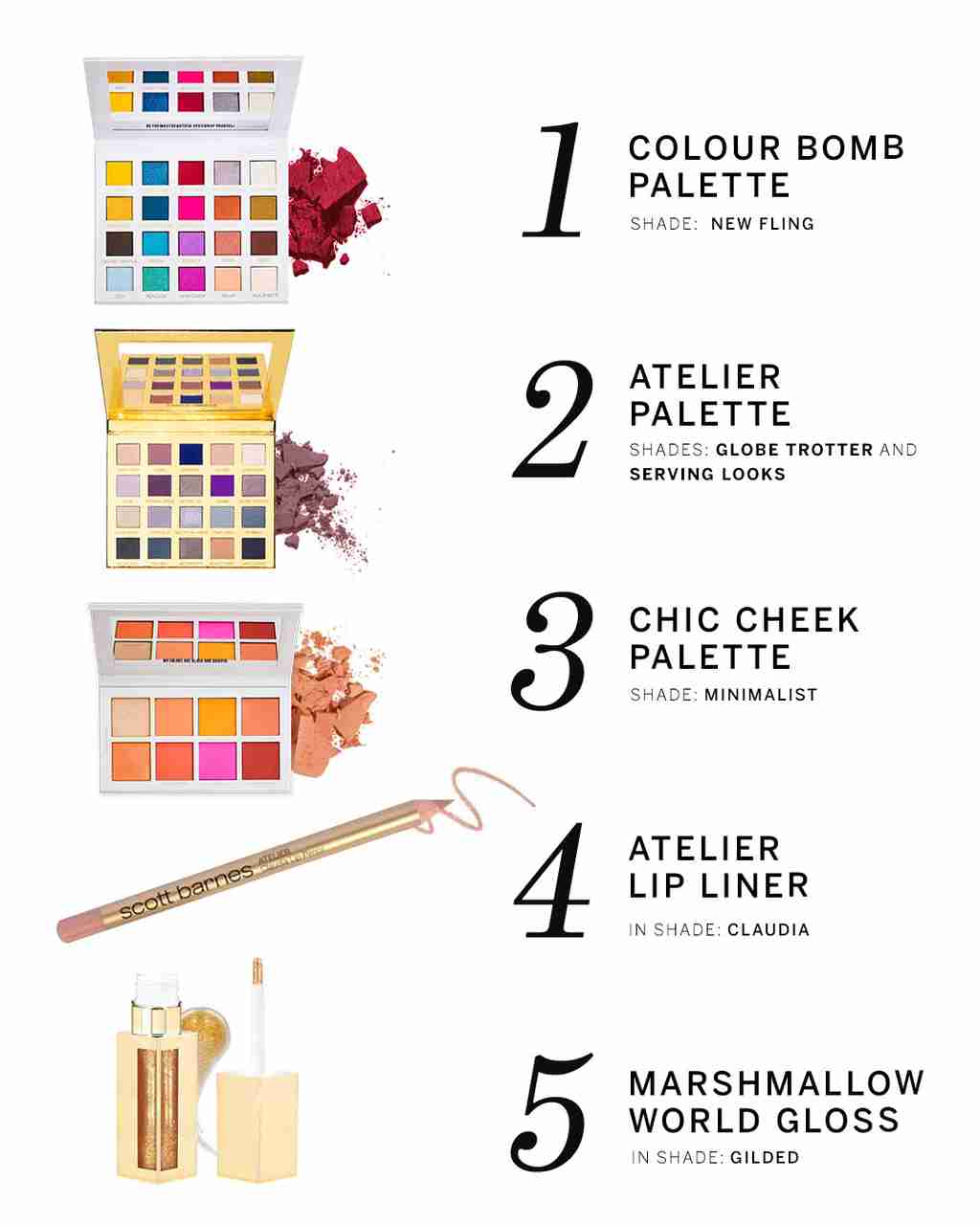 Neutrals and Nudes - List