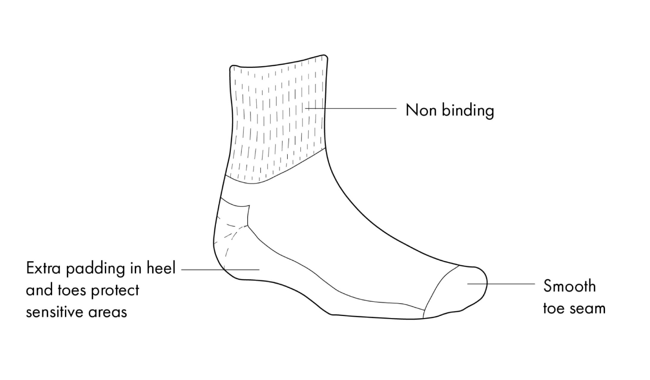 copper sock care