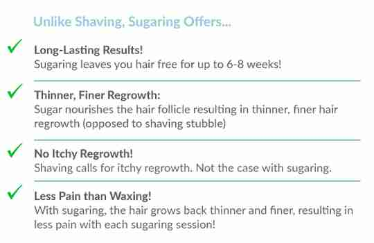 Sugaring Offers