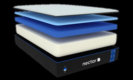 Nectar Mattress layers side angle