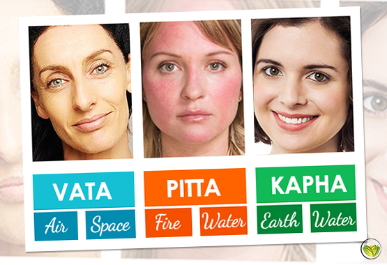 a photo of 3 women with 3 different Dosha-types: Vata (Air, Space); Piita (Fire, Water); Kapha (Earth, Water)