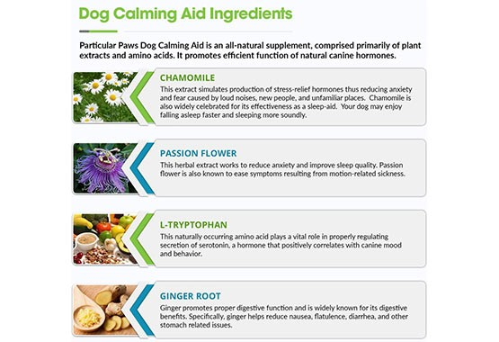 Active ingredients in Dog Calming Aid Chewables
