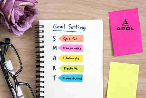 16-Simple-ways-to-increase-your-focus-and-productivity-at-work---set-goals