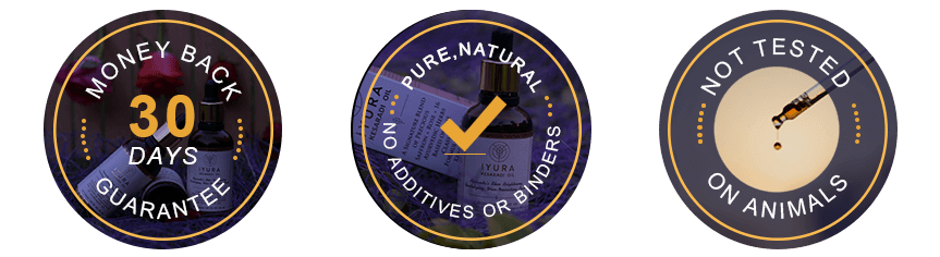 iYURA Trust Badges: 1. 30-Day Money-back Guarantee 2. No Additives or Binders 3. Not Tested on Animals