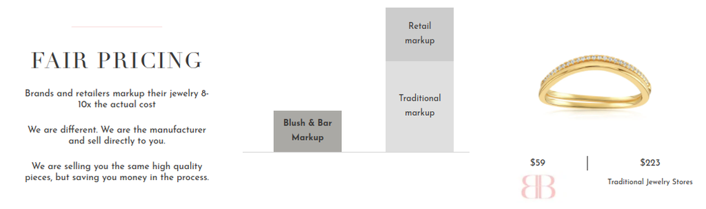 Blush and Bar Fair Pricing Chart