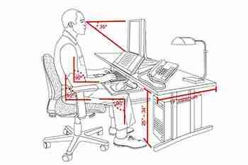 The correct posture