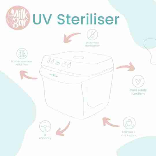 Milkbar UV Steriliser | Buy Online NZ