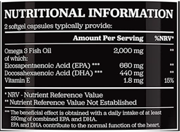 How to read the label of an omega 3 supplement