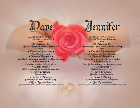 Wedding Gift Personalized with names