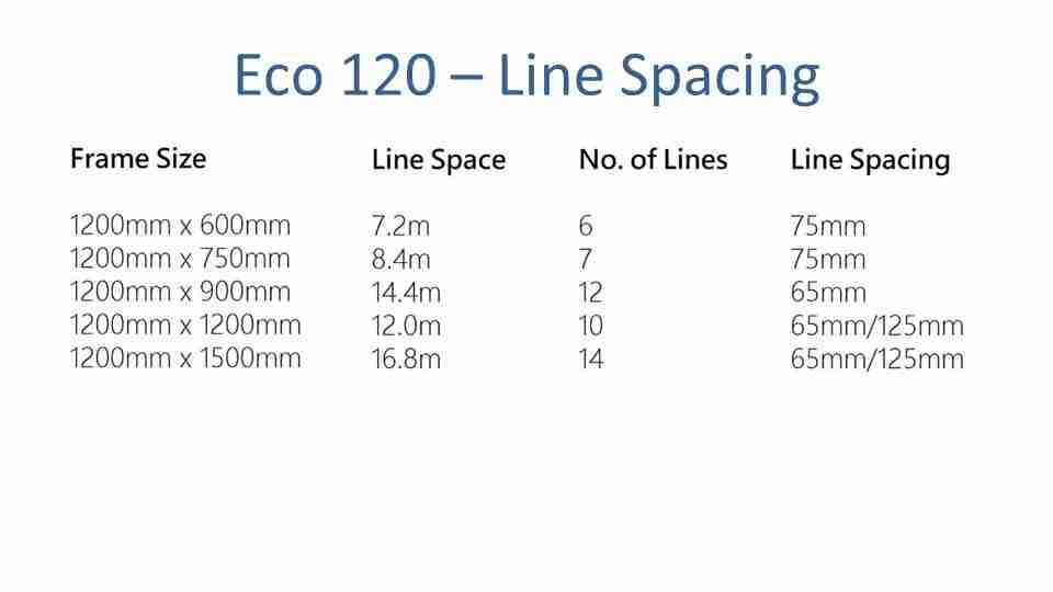 eco 1.1m wide clothesline showing depth options and line spacing chart