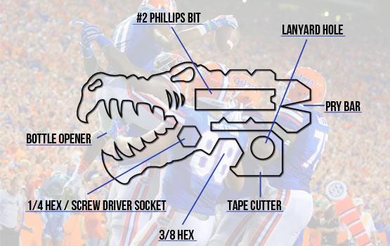 Jurassic Croc / Gator multi tool specifications