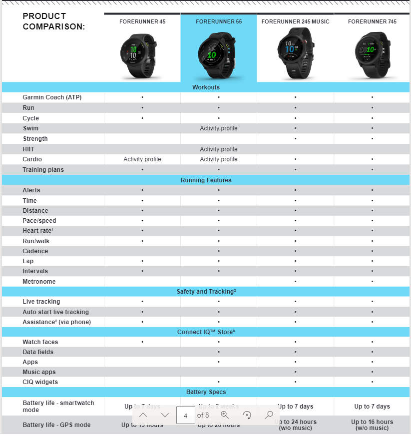 Garmin Forerunner 55 Compare