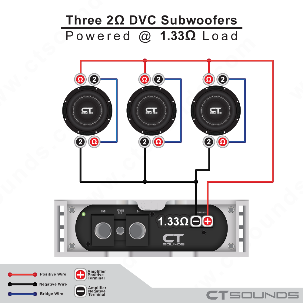 3 Dual 2 Ohm Subwoofers Wired to 1.33 Ohm