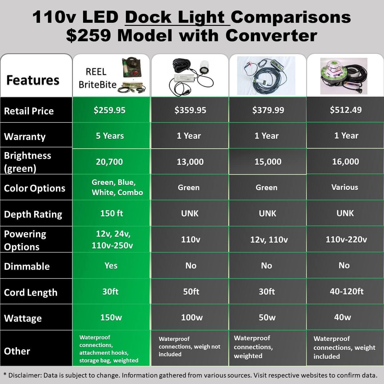 underwater led dock light comparison