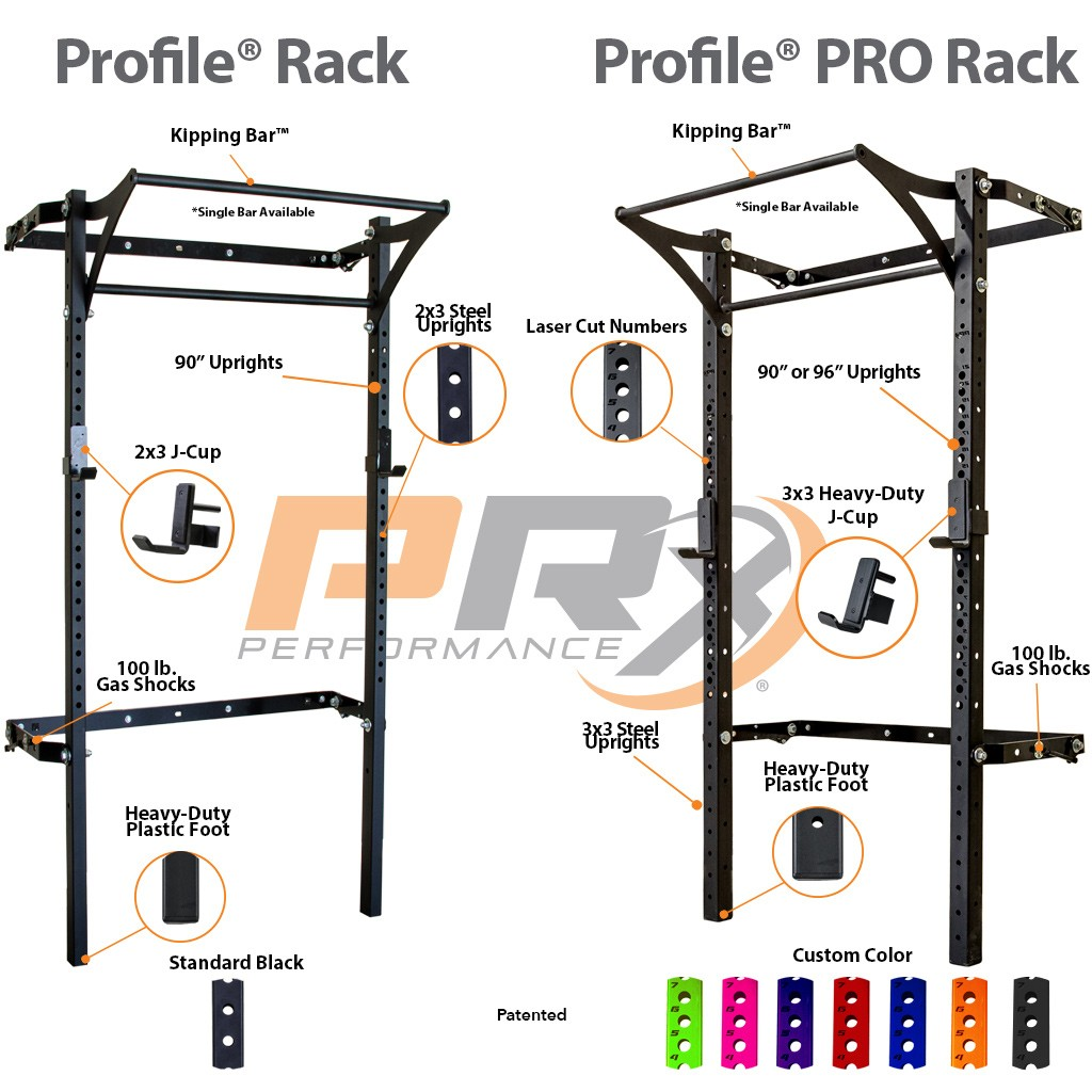 PRx-Folding-PRO-vs-Profile-Rack-Comparison