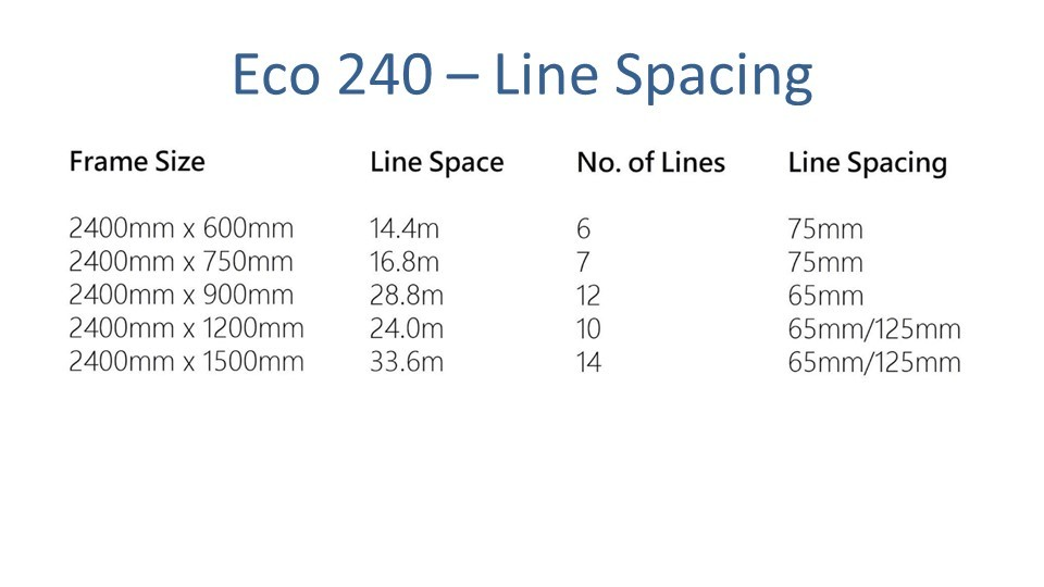eco 240 230cm wide clothesline line spacing options