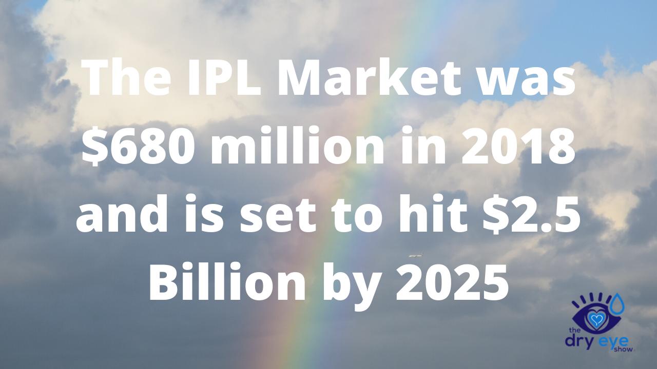 IPL market size