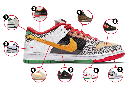 What The Paul Nike SB Dunk P-Rod