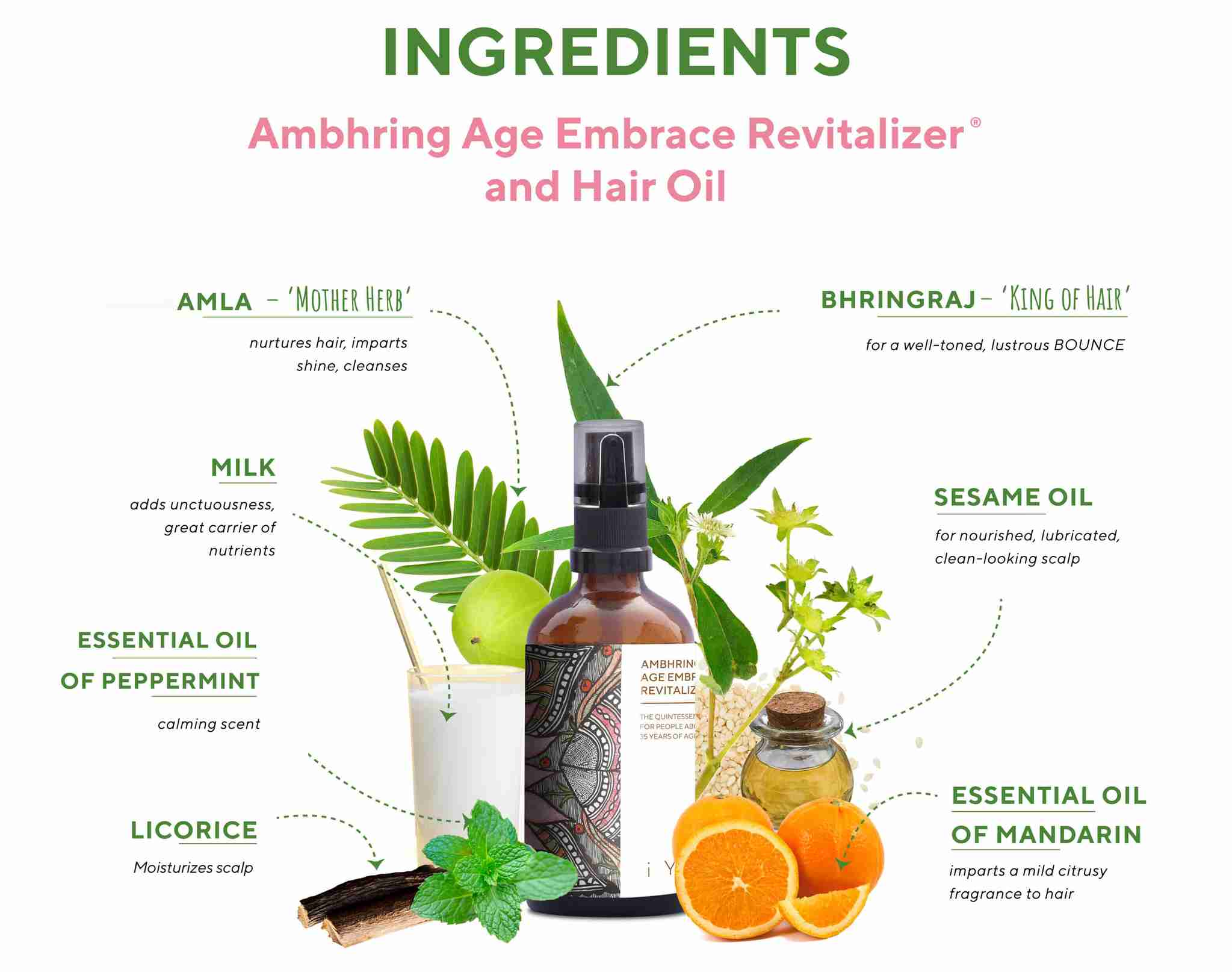 AMBHRING AGE-EMBRACE REVITALIZER AND HAIR OIL List of Ingredients: Ayurveda's quintessential hair oil for men and women above 35 - Ambhring gives you gorgeous, full-bodied & healthy-looking hair. Save on expensive spas with this treatment that's better than all luxury spas put together.