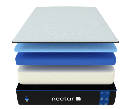 Nectar Mattress illustration of layers front angle