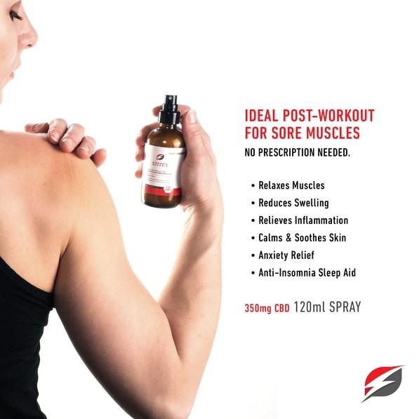 Strength Genesis CBD Magnesium Spray (4oz Bottle) Woman Holding Spray Bottle White Background