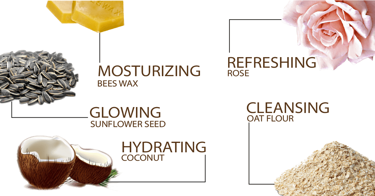 The blend of 5 Exclusively chosen INGREDIENTS for your Dry Skin