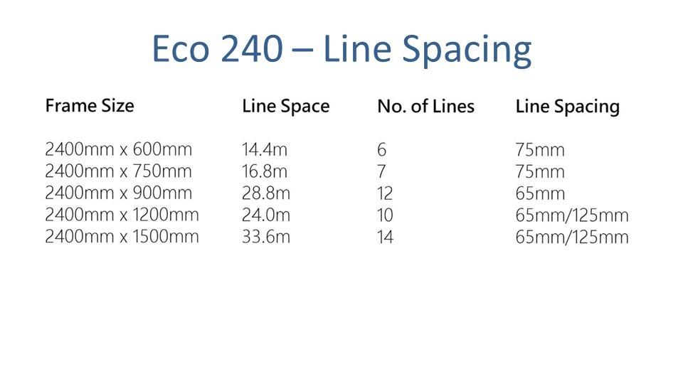 eco 240 2.3m wide clothesline line spacing options