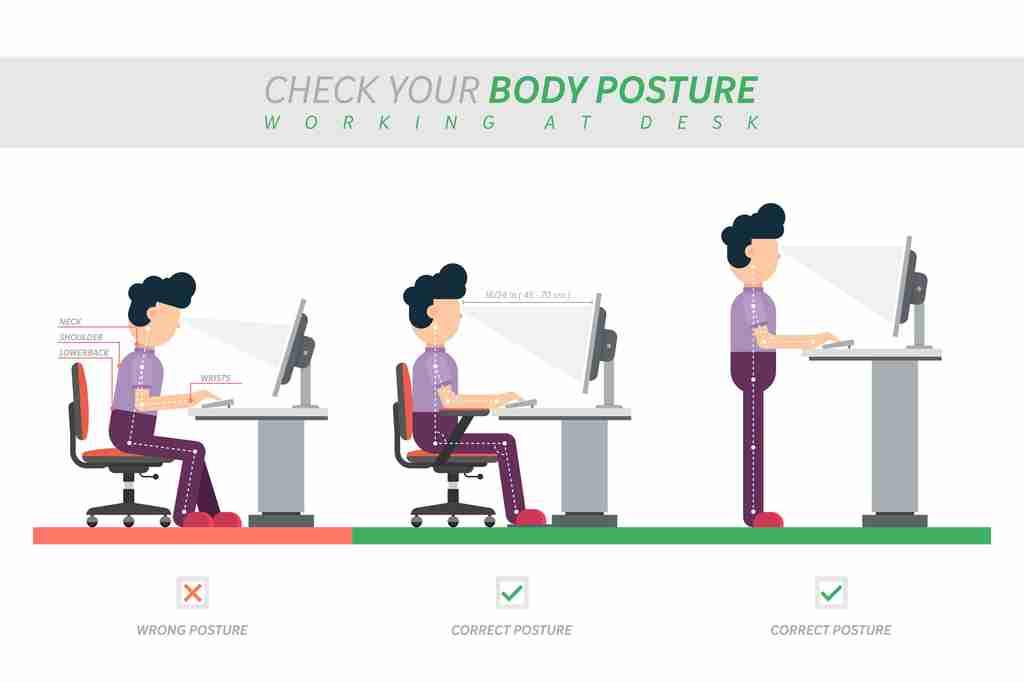 illustration of correct posture