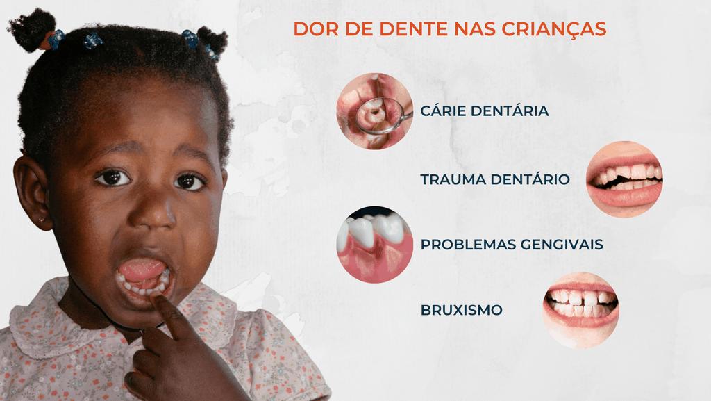 dor de dente nas crianças