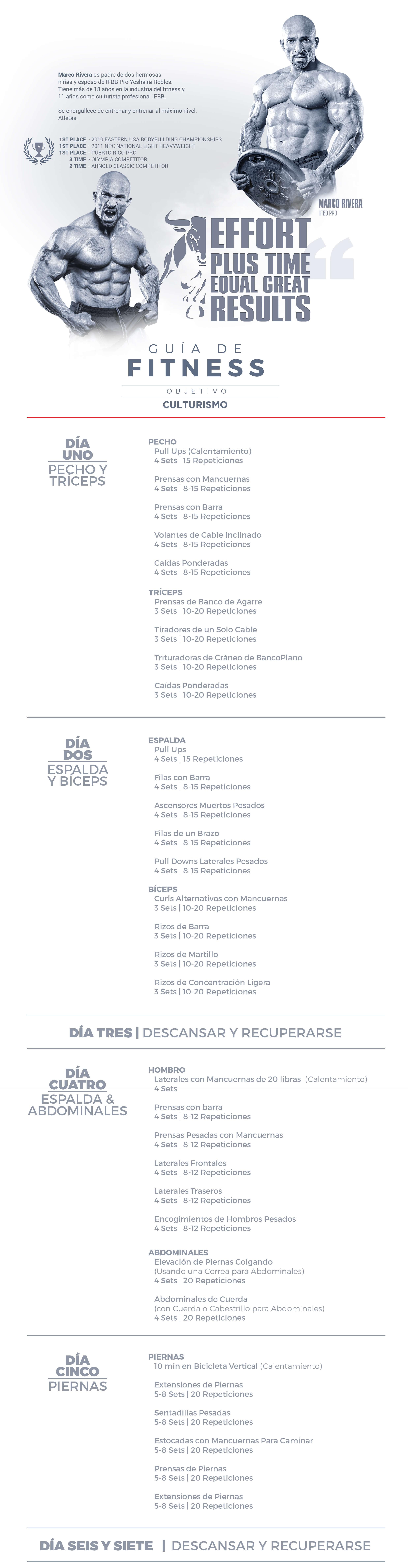 fitness guide for bodybuilding spanish