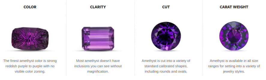 Amethyt Color, Clarity, Cut and Carat from GIA.edu