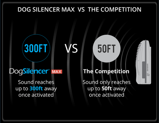 Dog Silencer MAX Vs Competition