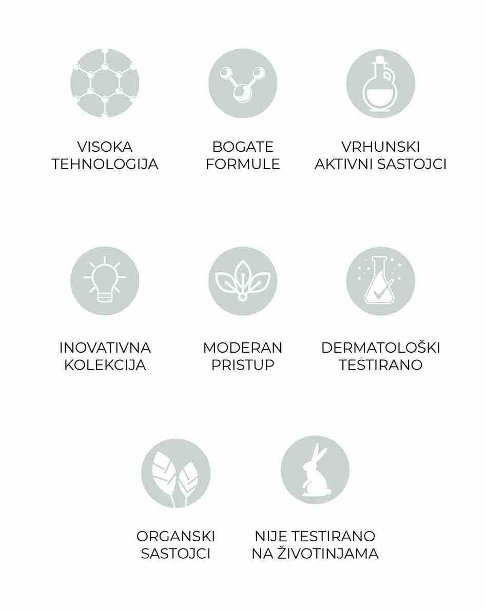 Vrhunski Sastojci Koji Nisu Testirani Na Životinjama, Organski, Inovativni i Dermatološki Testirani