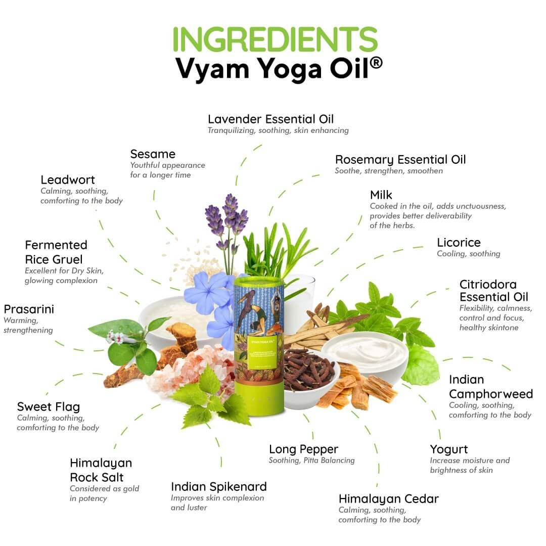 Vyam's 100% Natural Ingredients