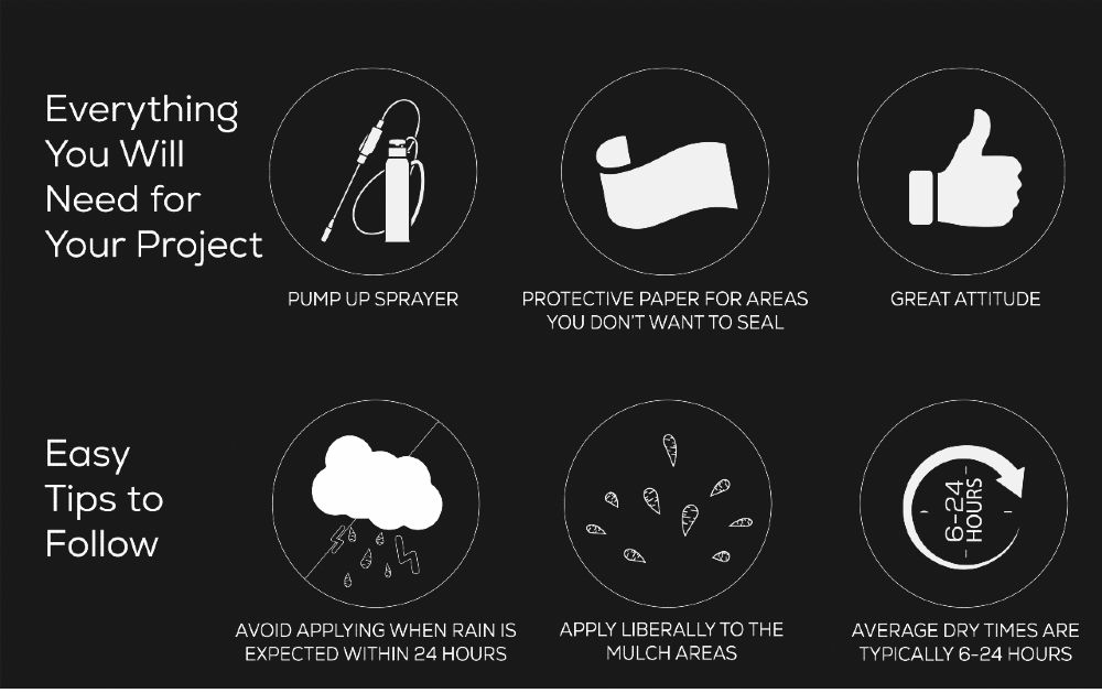Tools You'll Need for Your Project
